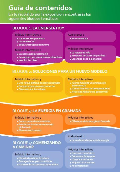 GuiaContenidosWeb ECDS2014